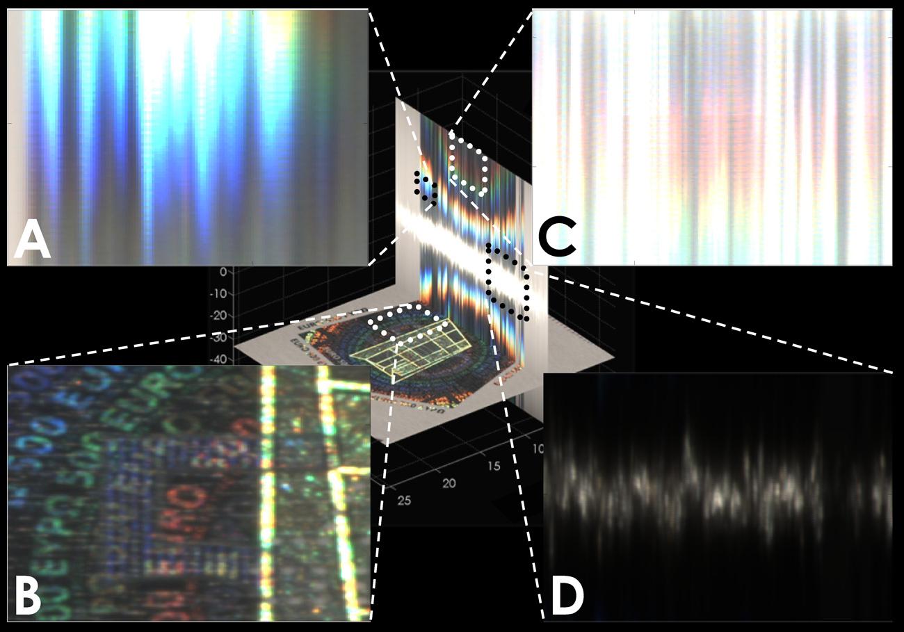 Resolution - 3D Information Volume